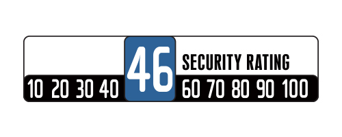 Security rating